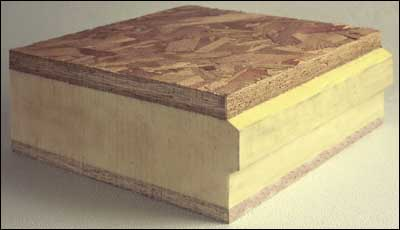 Structural Insulated Panel (SIP) Construction
