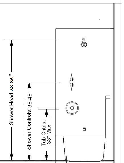 Bathroom Remodeling In Lincoln Nebraska, Bath Design Guideline 9: Shower  Control Location.Click
