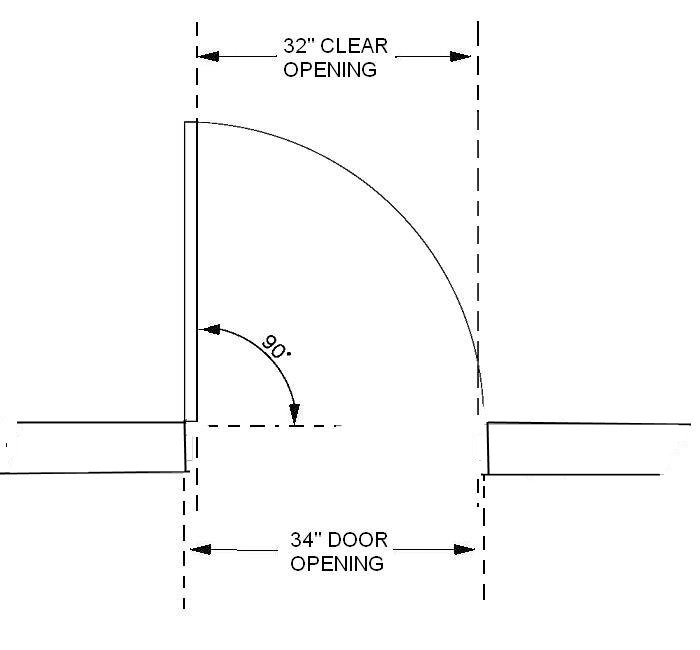 the clear opening is always smaller that the door opening - Bathroom Designs And Measurements
