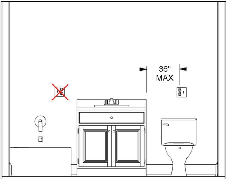 Bathroom Lighting Code Requirements rules of good bathroom design illustrated. | homeowner guide