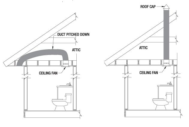 89  bathroom duct plan