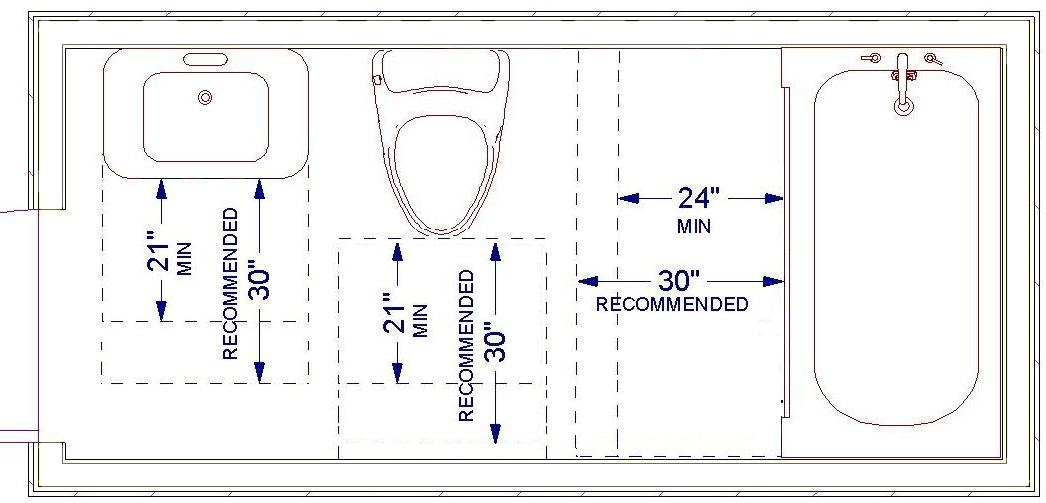 bath remodels in lincoln nebraska bath design guideline 4 clear fllor spaceclick - Bathroom Designs And Measurements