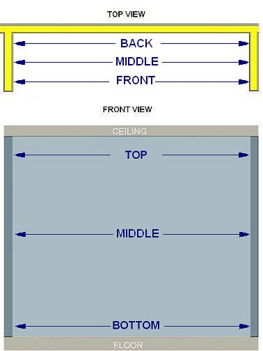 Width Measurements Of A Wardrobe Wall Or Reach In Closet Space.