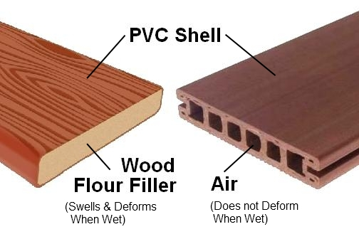 The Deck Handbook Part 4 Wood Plastic Composite Wpc