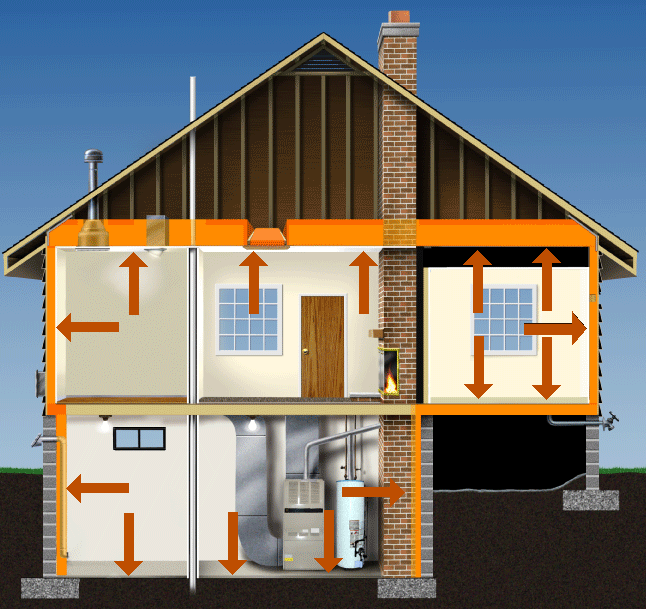 Insulating Your Old House Part  Homeowner Guide DesignBuild - Insulating exterior walls in old homes