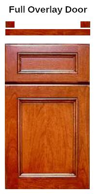The full overlay door is commonly use on frameless Euro-style cabinets to hide and protect the delecate veneered front edge of the cabinet case.  sc 1 st  StarCraft Custom Builders & Cabinet Basics Part 2: Doors and Drawers | Homeowner Guide ... pezcame.com