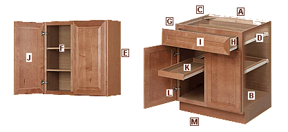 Cabinet parts illustration