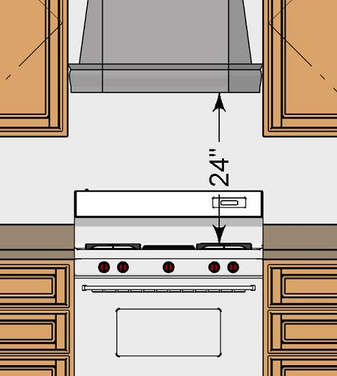 Kitchens U0026 Baths In Lincoln, Nebraska. Kithen Design Rule 18 Illustration.