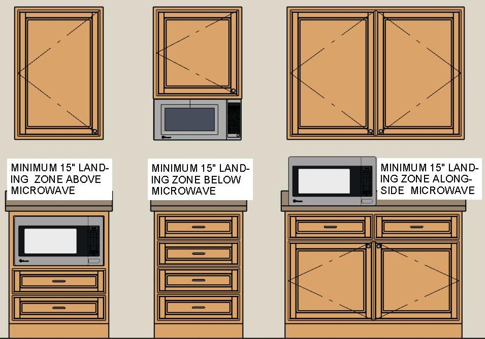 The Thirty One Kitchen Design Rules Illustrated Homeowner Guide