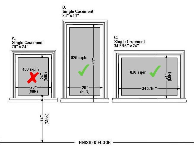 Egress door height for Window height