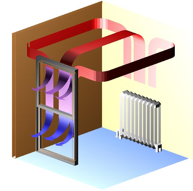 Room Air Convection Diagram