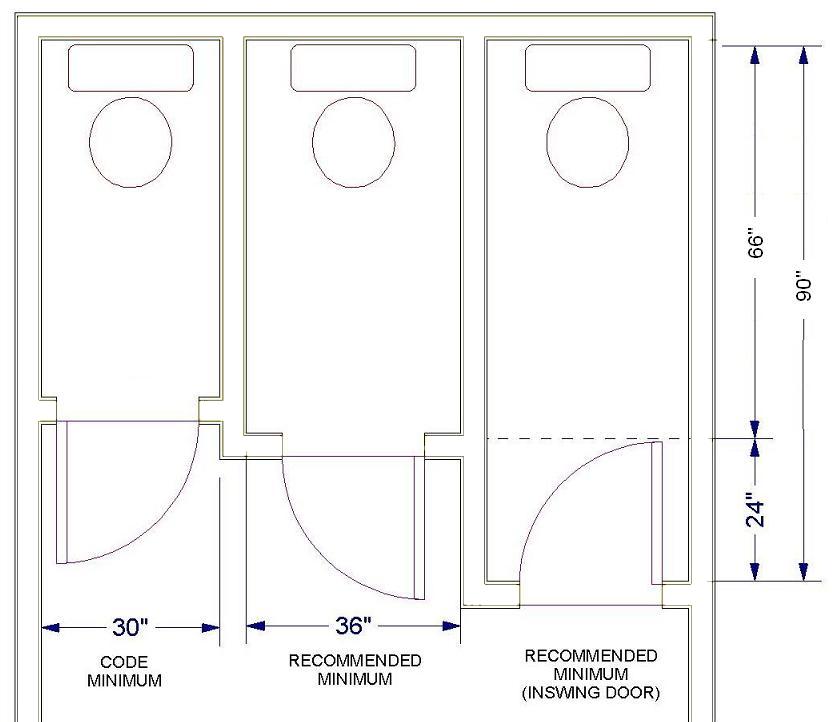 Bath Remodel In Lincoln Nebraska Design Guidelines Toilet Compartment Click To Enlarge